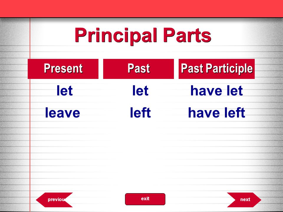 Principal Parts 8.48PresentPast Past Participle letlethave let leavelefthave left nextprevious exit