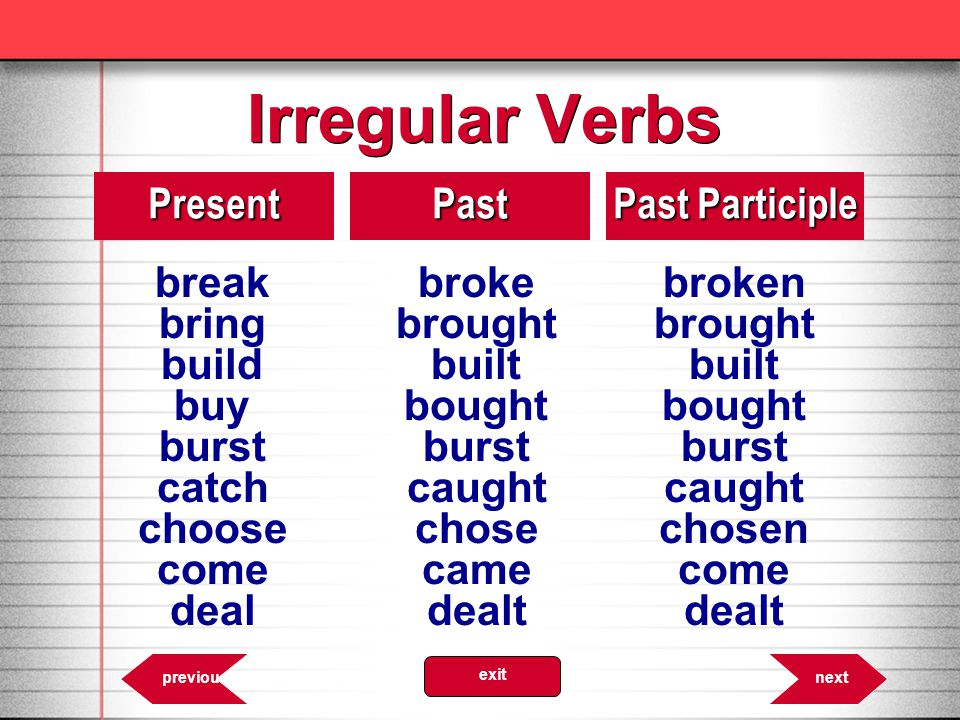 Irregular Verbs 8.9PresentPast Past Participle breakbrokebroken bringbroughtbrought buildbuiltbuilt buyboughtbought burstburstburst catchcaughtcaught