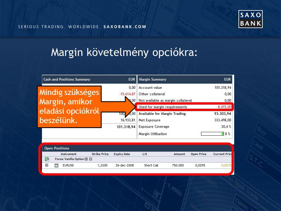 Margin követelmény opciókra: Mindig szükséges Margin, amikor eladási opciókról beszélünk.