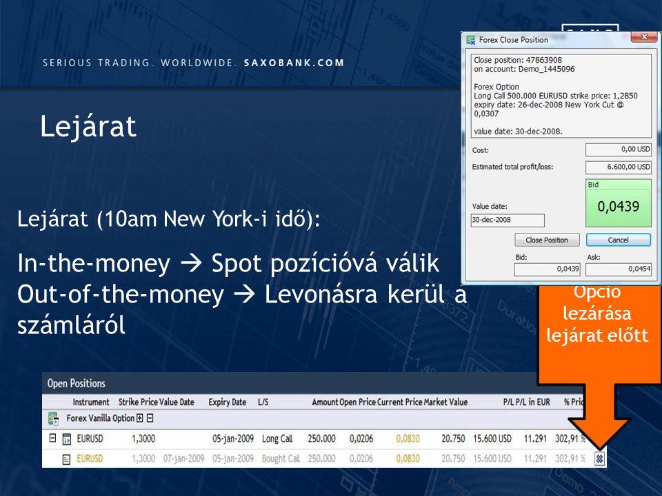 Lejárat Opció lezárása lejárat előtt Lejárat (10am New York-i idő): In-the-money Spot pozícióvá válik Out-of-the-money Levonásra kerül a számláról