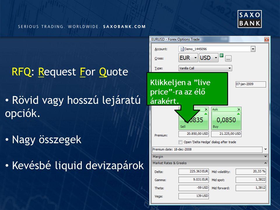 RFQ: Request For Quote Klikkeljen a live price-ra az élő árakért.