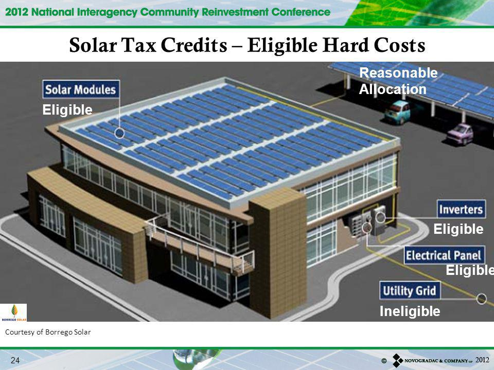 Solar Tax Credits – Eligible Hard Costs Eligible Ineligible Eligible Reasonable Allocation 24 Courtesy of Borrego Solar