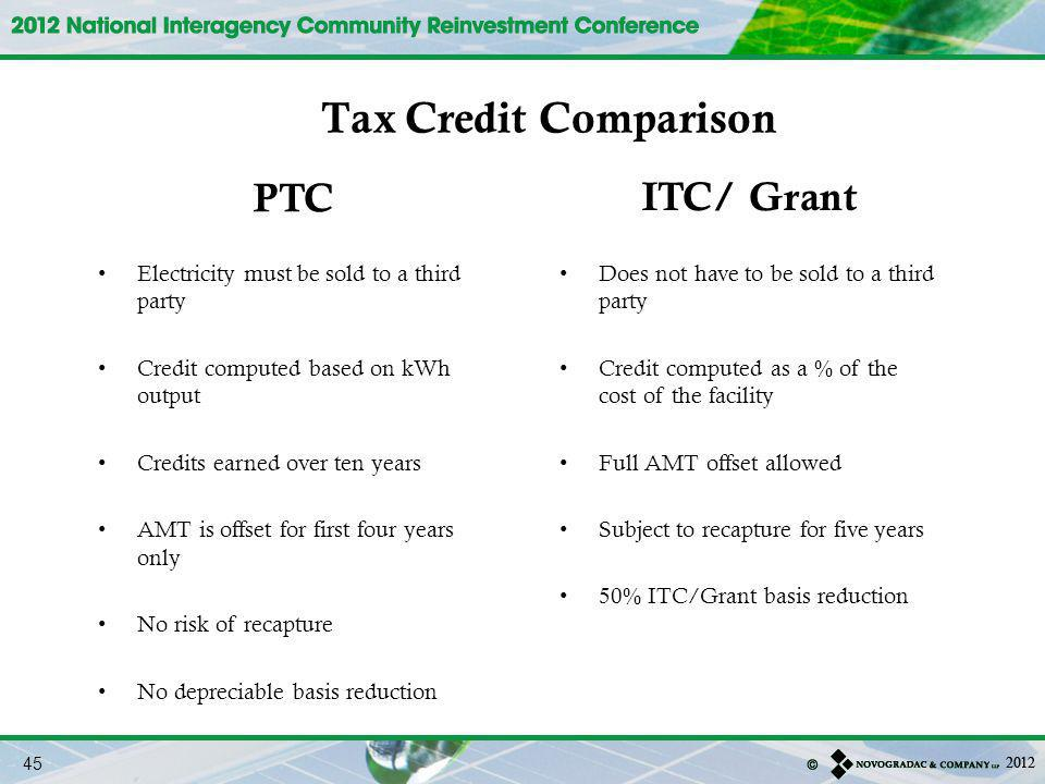 Tax Credit Comparison 45 PTC Electricity must be sold to a third party Credit computed based on kWh output Credits earned over ten years AMT is offset for first four years only No risk of recapture No depreciable basis reduction ITC/ Grant Does not have to be sold to a third party Credit computed as a % of the cost of the facility Full AMT offset allowed Subject to recapture for five years 50% ITC/Grant basis reduction
