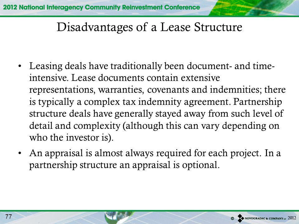 Leasing deals have traditionally been document- and time- intensive.