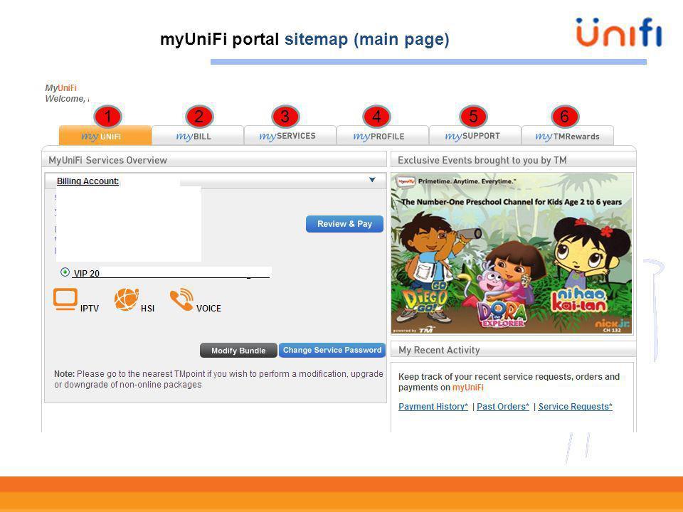 4 myUniFi portal sitemap myUniFi portal 1.View Bill Details 2.View Payment History 3.Make Payments 1.