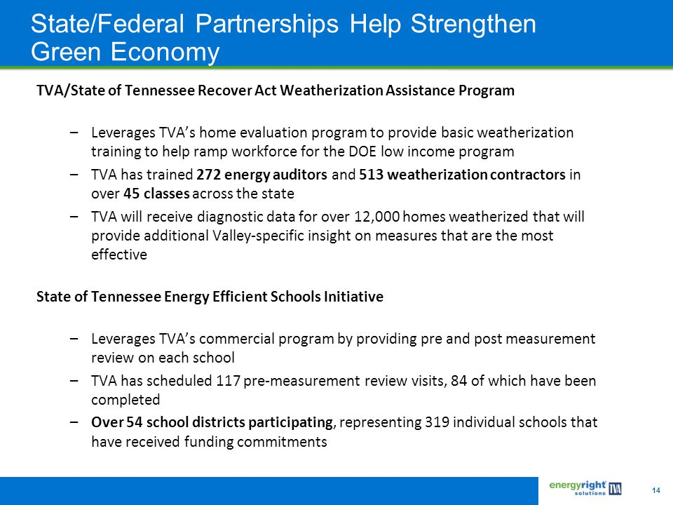 14 State/Federal Partnerships Help Strengthen Green Economy TVA/State of Tennessee Recover Act Weatherization Assistance Program –Leverages TVAs home evaluation program to provide basic weatherization training to help ramp workforce for the DOE low income program –TVA has trained 272 energy auditors and 513 weatherization contractors in over 45 classes across the state –TVA will receive diagnostic data for over 12,000 homes weatherized that will provide additional Valley-specific insight on measures that are the most effective State of Tennessee Energy Efficient Schools Initiative –Leverages TVAs commercial program by providing pre and post measurement review on each school –TVA has scheduled 117 pre-measurement review visits, 84 of which have been completed –Over 54 school districts participating, representing 319 individual schools that have received funding commitments