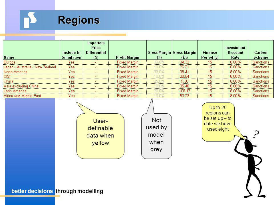 better decisionsthrough modelling Regions The first thing to do is to define the Regions and some basic information User- definable data when yellow Not used by model when grey Up to 20 regions can be set up – to date we have used eight