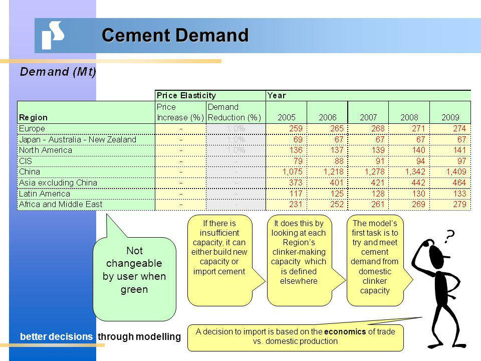 better decisionsthrough modelling Cement Demand Not changeable by user when green The models first task is to try and meet cement demand from domestic clinker capacity It does this by looking at each Regions clinker-making capacity which is defined elsewhere If there is insufficient capacity, it can either build new capacity or import cement A decision to import is based on the economics of trade vs.