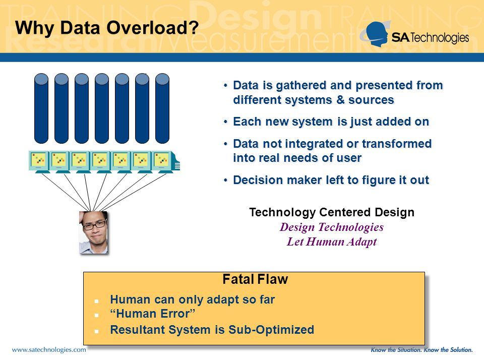 Why Data Overload.