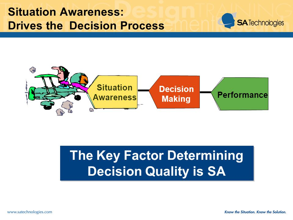 Situation Awareness: Drives the Decision Process Situation Awareness Decision Making Performance The Key Factor Determining Decision Quality is SA The Key Factor Determining Decision Quality is SA
