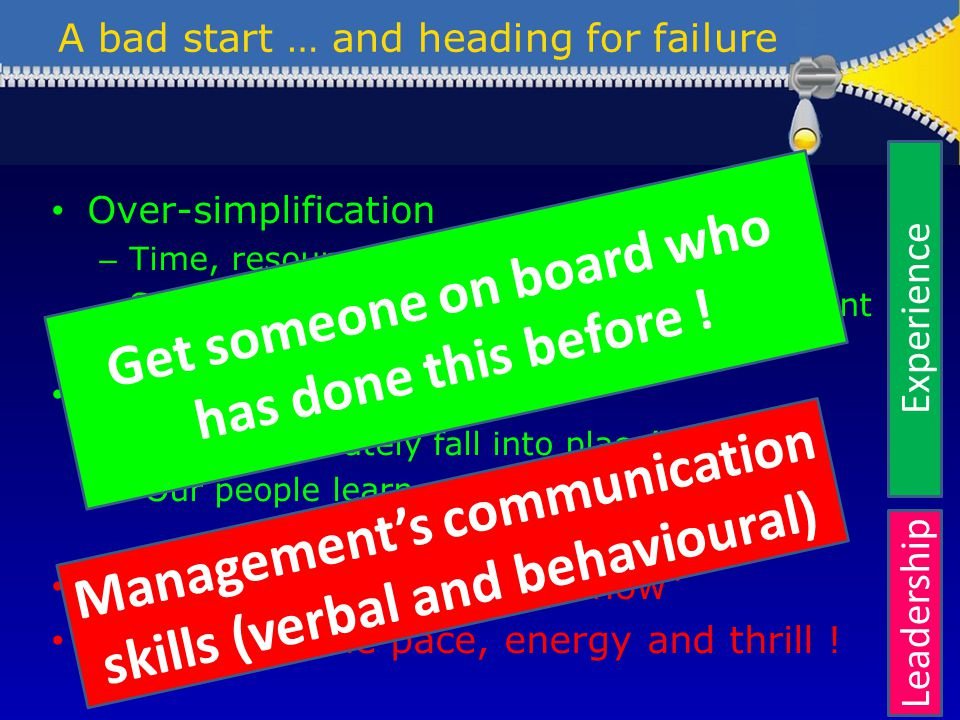 A bad start … and heading for failure Over-simplification – Time, resource and effort – Simple task, no complex project management Myths – Things ultimately fall into place – Our people learn on the job Not involving those who know Maintaining the pace, energy and thrill .