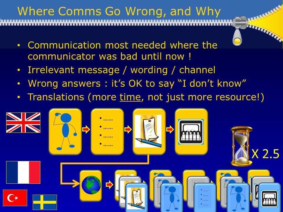 Where Comms Go Wrong, and Why Communication most needed where the communicator was bad until now .