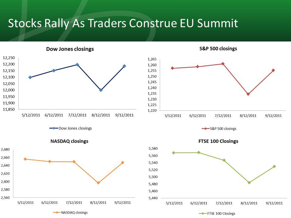 11 Stocks Rally As Traders Construe EU Summit