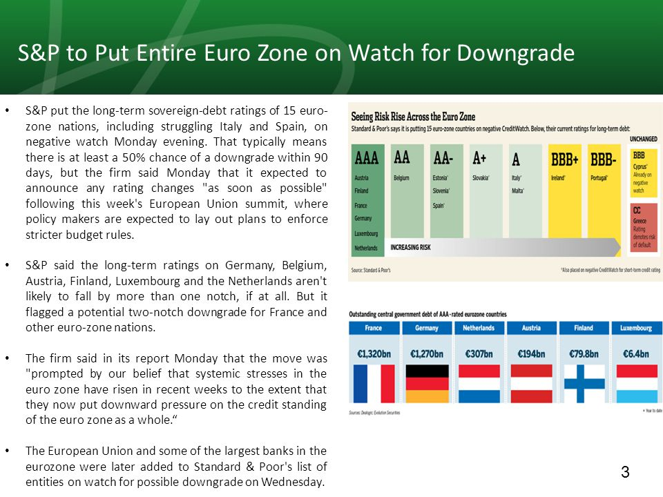 4 S&P said the moves, were taken because the countries that use the euro directly contribute about 62% of the EU s total budgeted revenue this year, putting the union s triple-A rating at risk.