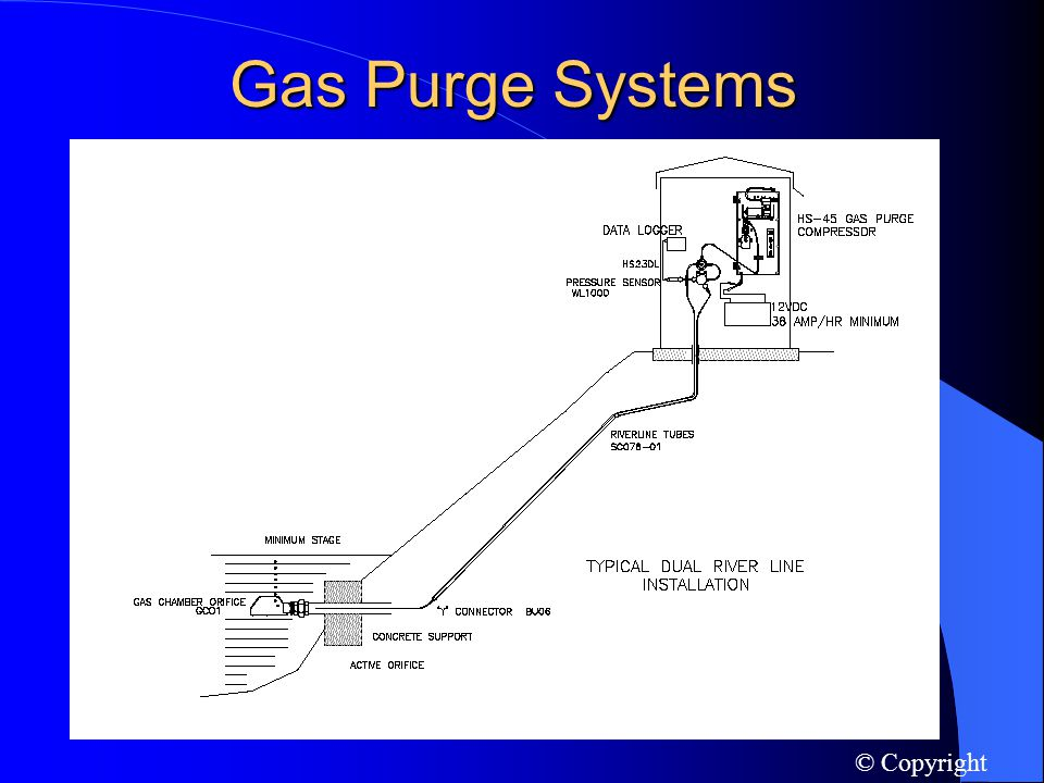 Gas Purge Systems © Copyright