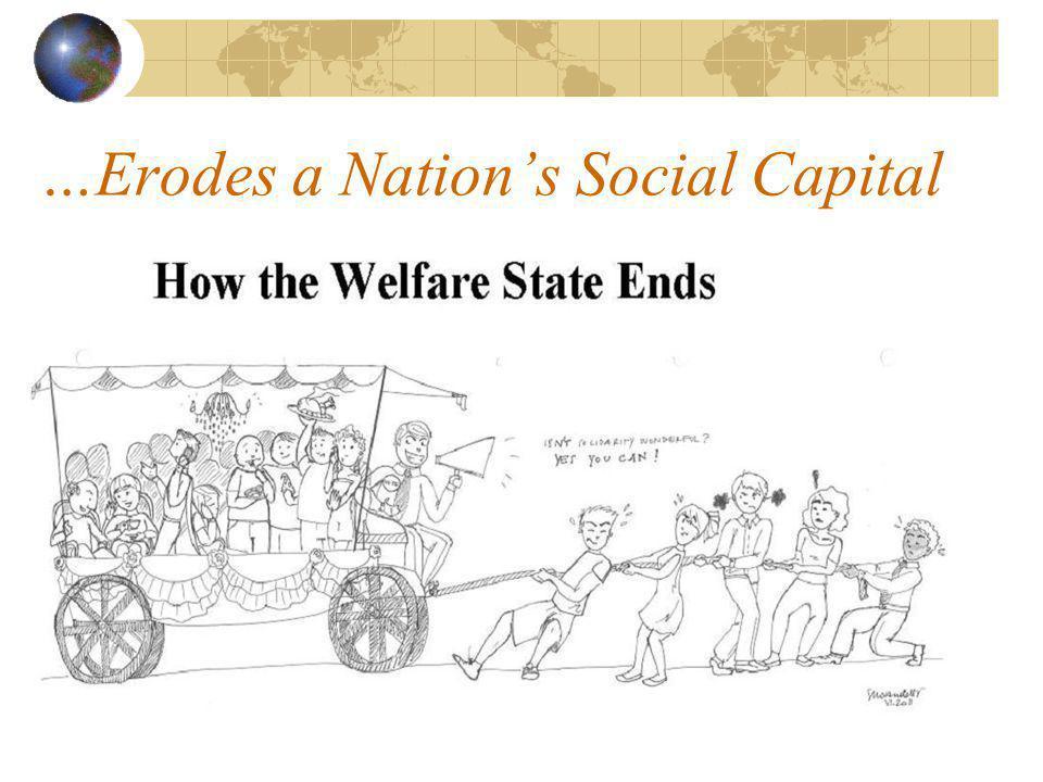 …Erodes a Nations Social Capital