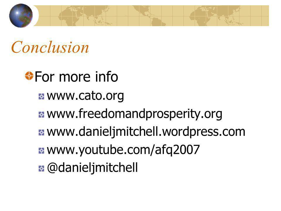 Conclusion For more info www.cato.org www.freedomandprosperity.org www.danieljmitchell.wordpress.com www.youtube.com/afq2007 @danieljmitchell