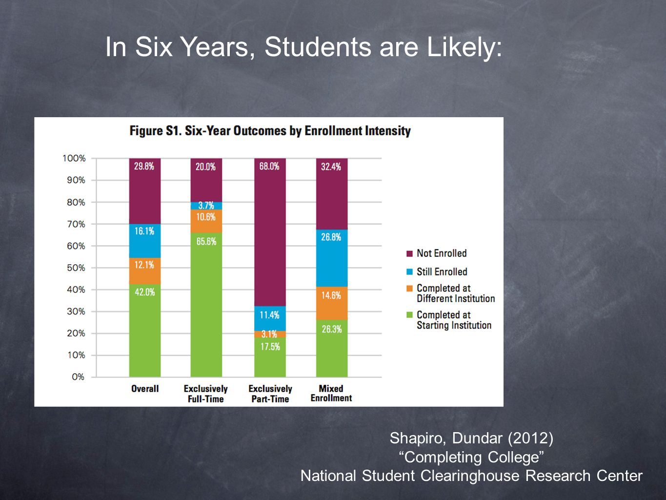 Yes, students swirl, but why and how much.