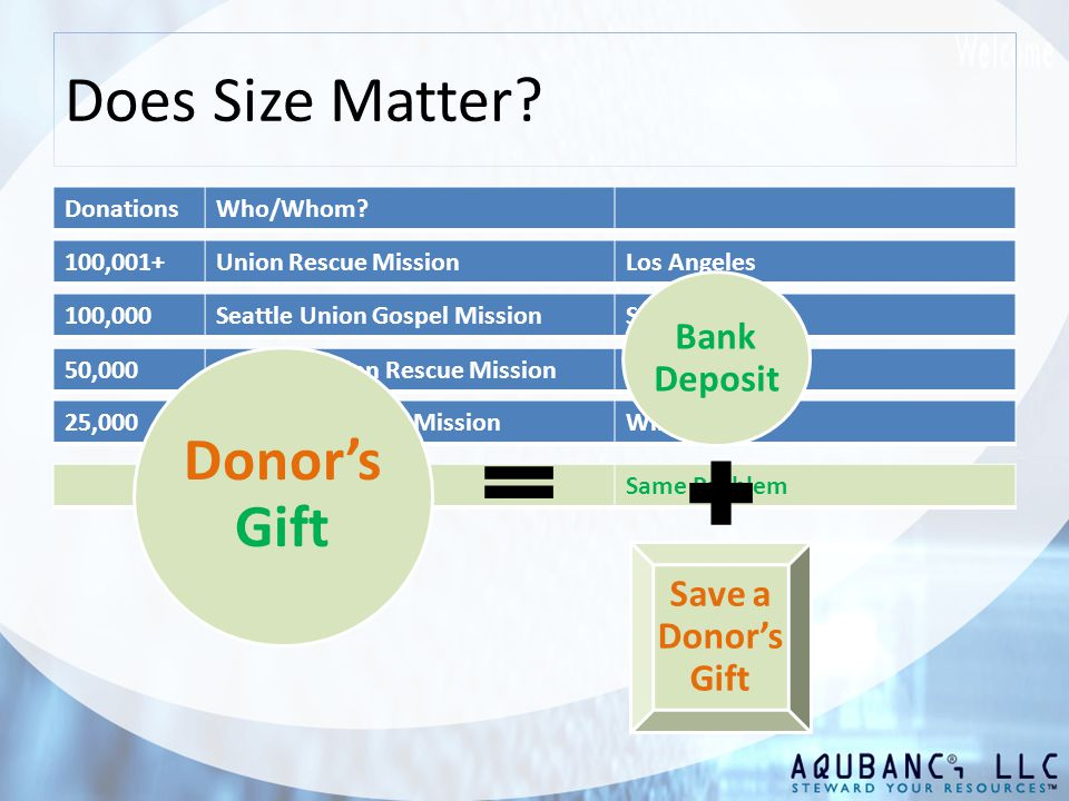 Does Size Matter. DonationsWho/Whom.