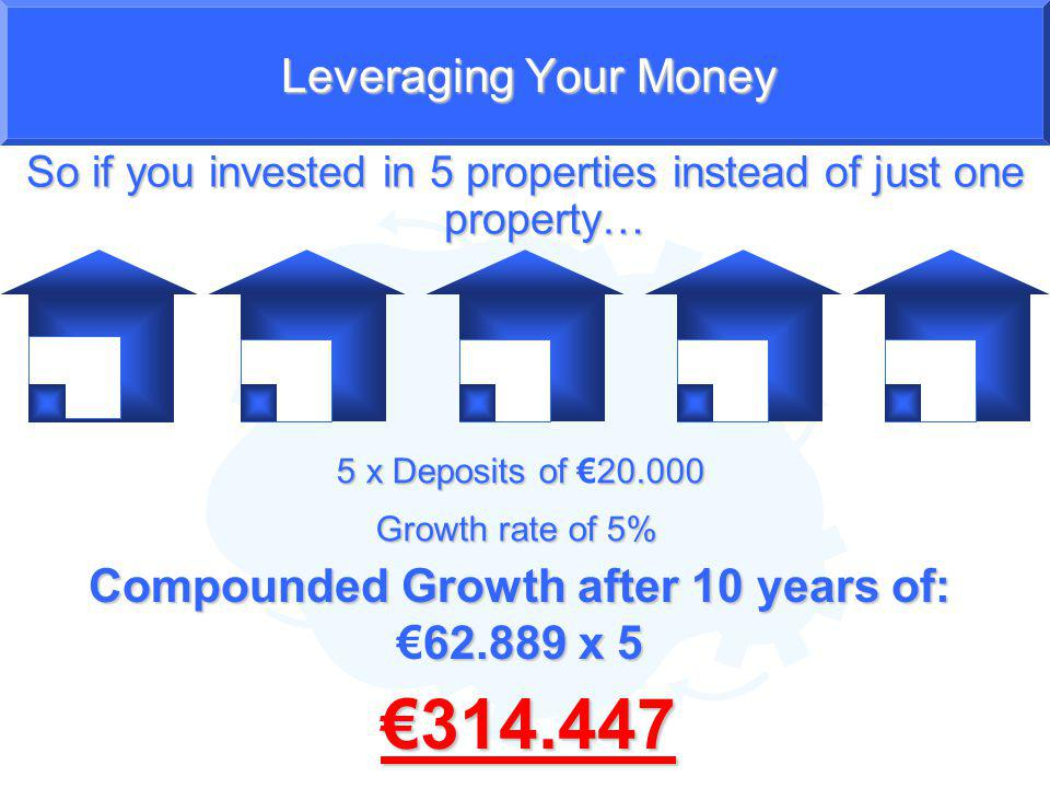Leveraging Your Money 100.000 20k Total Property Portfolio Value 100.000 20k 100.000 20k 500.000 500.000 20k
