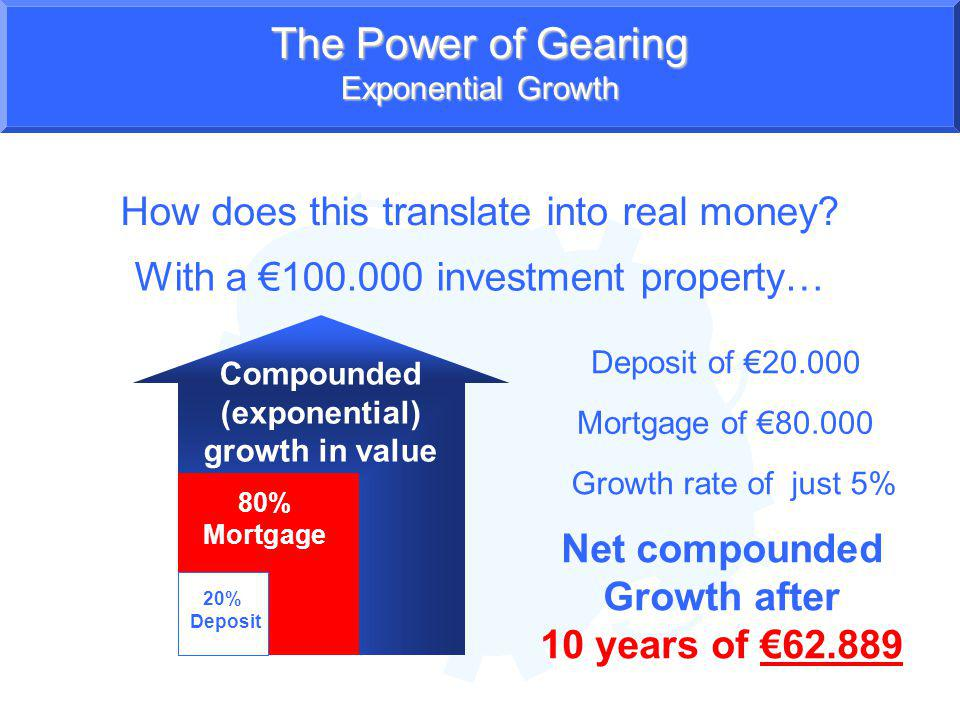 Each year assuming a 100.000 property grows in value by 5%… 20.000 Deposit 80.000 Mortgage Year One growth: 5.000 Two Year growth: 10.250 Four Year growth: 21.550 Five Year growth: 27.628 Three Year growth: 15.762 For Illustration Purposes Only the Figures are Based on 5% Annual Growth Ten Year growth: .