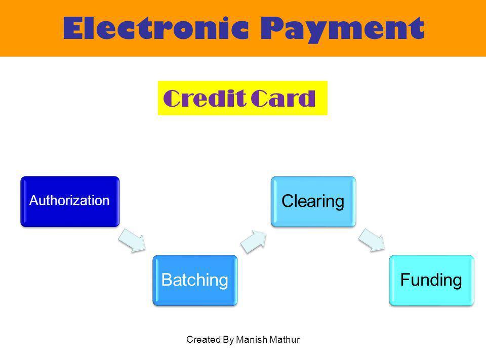 Electronic Payment Credit Card Authorization BatchingClearingFunding Created By Manish Mathur