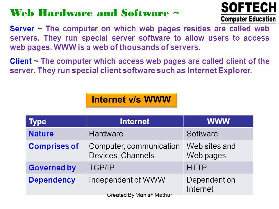 Web Hardware and Software ~ Server ~ The computer on which web pages resides are called web servers. They run special server software to allow users t