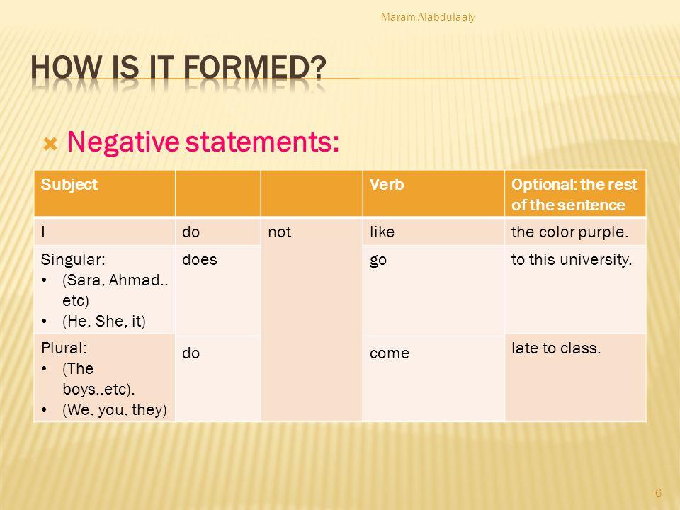 Negative statements: SubjectVerbOptional: the rest of the sentence Idonotlikethe color purple. Singular: (Sara, Ahmad.. etc) (He, She, it) doesgoto th