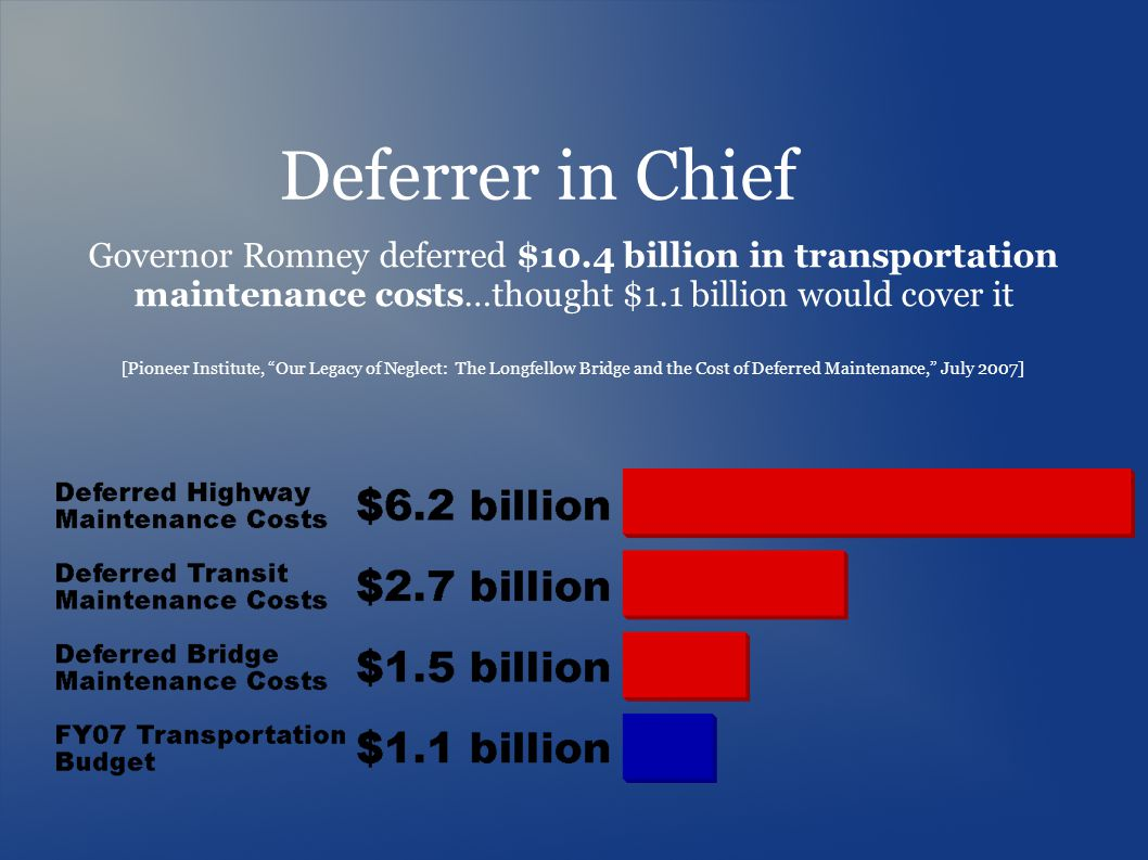 Deferrer in Chief Governor Romney deferred $10.4 billion in transportation maintenance costs…thought $1.1 billion would cover it [Pioneer Institute, O