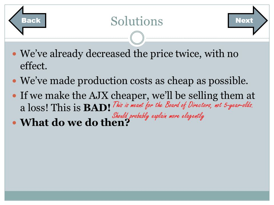 Solutions Weve already decreased the price twice, with no effect. Weve made production costs as cheap as possible. If we make the AJX cheaper, well be