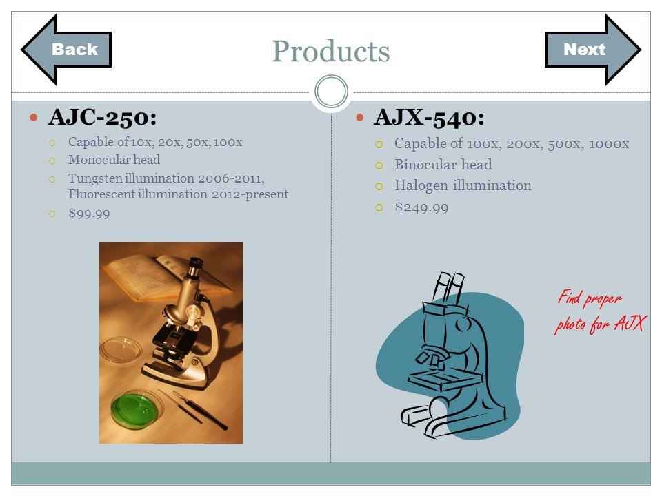 Products AJC-250: Capable of 10x, 20x, 50x, 100x Monocular head Tungsten illumination 2006-2011, Fluorescent illumination 2012-present $99.99 AJX-540: Capable of 100x, 200x, 500x, 1000x Binocular head Halogen illumination $249.99 Find proper photo for AJX NextBack