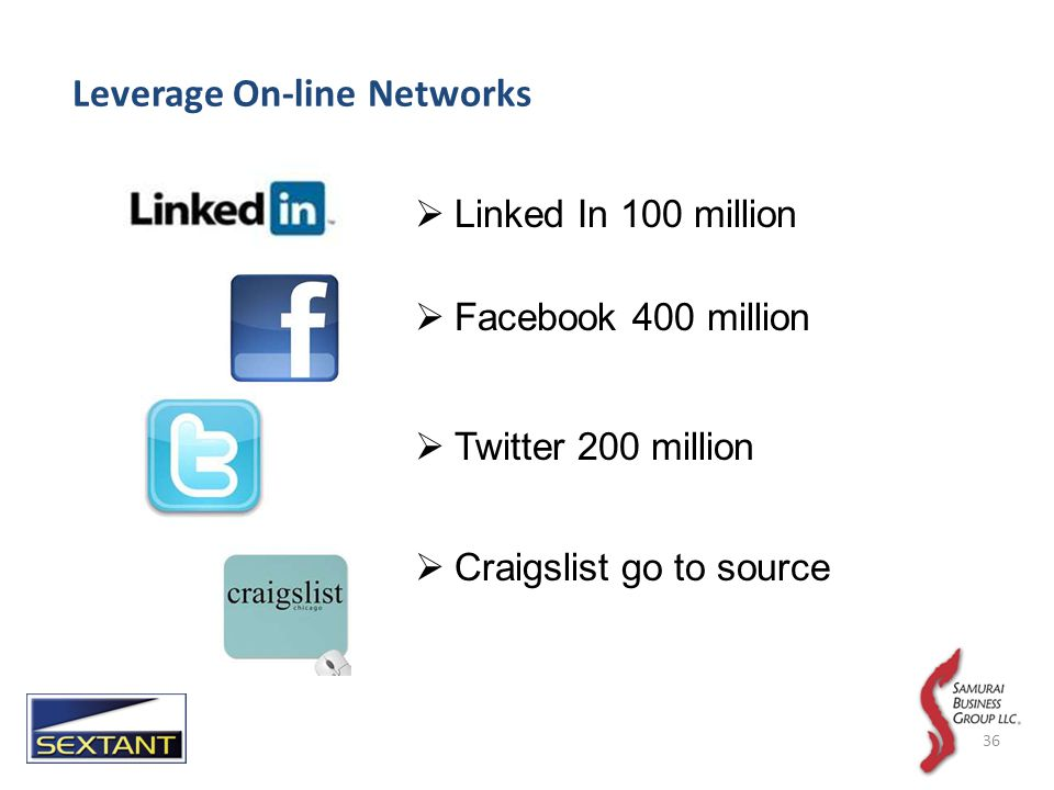 Leverage On-line Networks Linked In 100 million Facebook 400 million Twitter 200 million Craigslist go to source 36