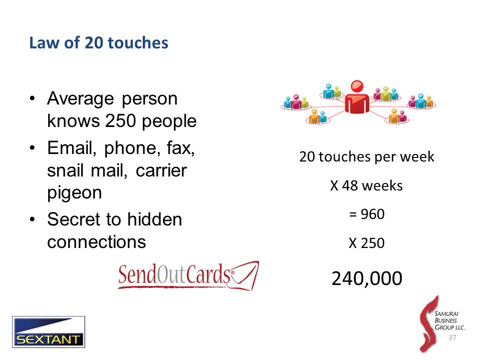 Law of 20 touches Average person knows 250 people Email, phone, fax, snail mail, carrier pigeon Secret to hidden connections 20 touches per week X 48 weeks = 960 X 250 240,000 37