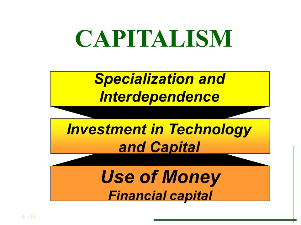 4 - 14 FREEDOM OF CHOICE MARKETS NO GOVERNMENT INTERFERENCE COMPETITION Smiths Free Market PRIVATE PROPERTY SELF-INTEREST