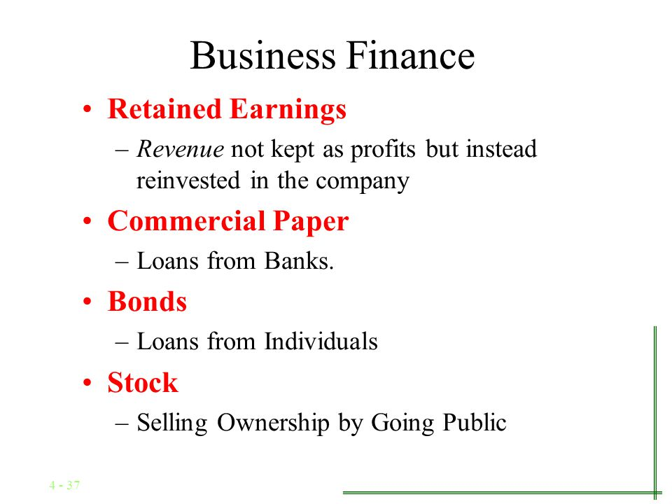 4 - 36 OBJECTIVE HOW ARE BUSINESS FIRMS FINANCED?