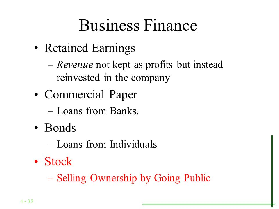 4 - 37 Business Finance Retained Earnings –Revenue not kept as profits but instead reinvested in the company Commercial Paper –Loans from Banks. Bonds