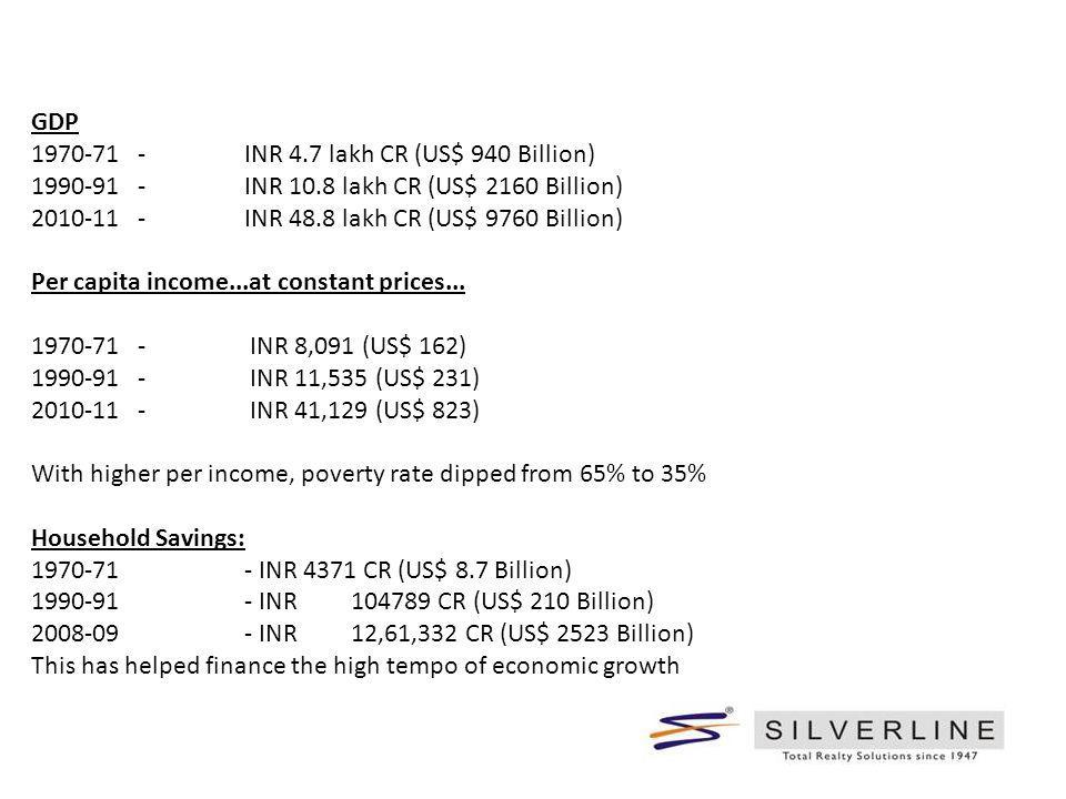 FDI 1970-71- US$ 0.13 Billion 2010-11- US$ 30.30 Billion Forex reserves 1970-71- US$ 0.97 Billion 1990-91 - US$ 5.8 Billion 2010-11- US$ 274 Billion Exports 1970-71- US$ 2.1 Billion 1990-91 - US$ 18 Billion 2010-11- US$ 245 Billion The worlds top exporting nations Telephone Users 1991-.05 million users 2011- 865 million users!.