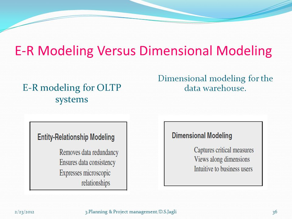 E-R Modeling Versus Dimensional Modeling E-R modeling for OLTP systems Dimensional modeling for the data warehouse. 3.Planning & Project management/D.