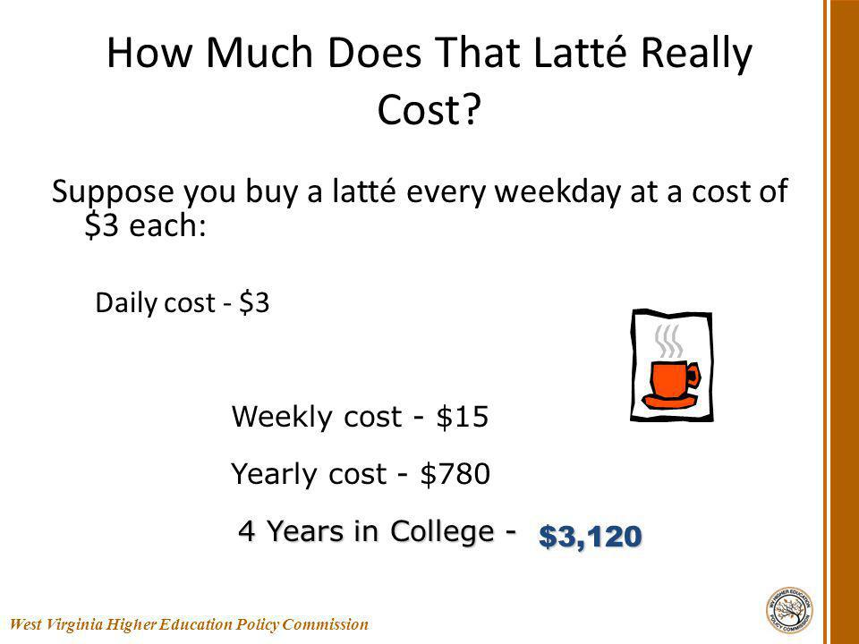 How Much Does That Latté Really Cost.