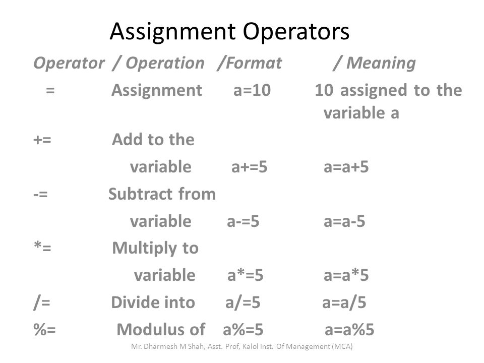 Assignment Operators Operator / Operation /Format / Meaning = Assignment a=10 10 assigned to the variable a += Add to the variable a+=5 a=a+5 -= Subtract from variable a-=5 a=a-5 *= Multiply to variable a*=5 a=a*5 /= Divide into a/=5 a=a/5 %= Modulus of a%=5 a=a%5 Mr.