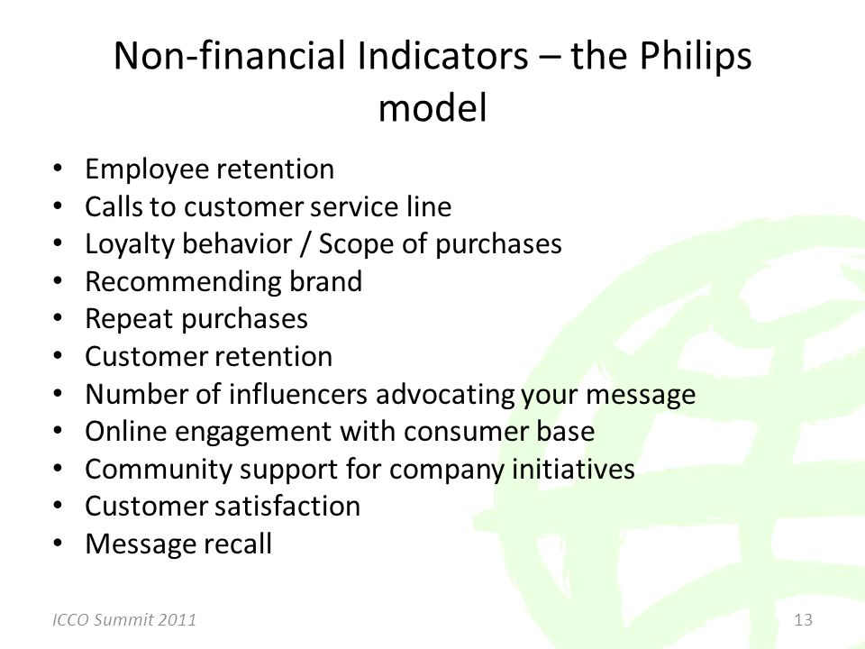 Employee retention Calls to customer service line Loyalty behavior / Scope of purchases Recommending brand Repeat purchases Customer retention Number of influencers advocating your message Online engagement with consumer base Community support for company initiatives Customer satisfaction Message recall Non-financial Indicators – the Philips model ICCO Summit 201113