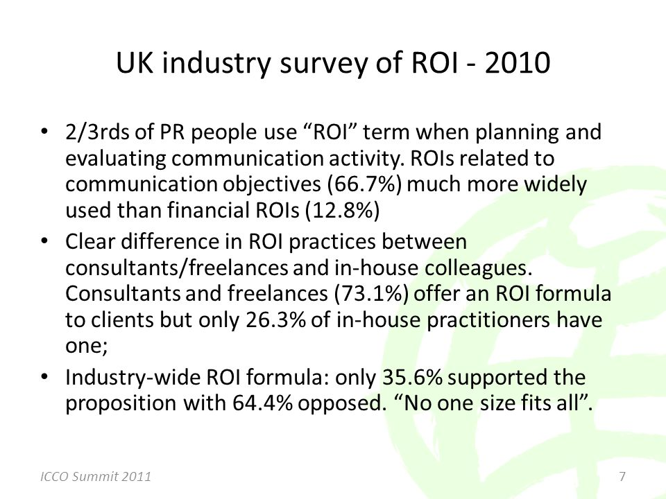 2/3rds of PR people use ROI term when planning and evaluating communication activity. ROIs related to communication objectives (66.7%) much more widel