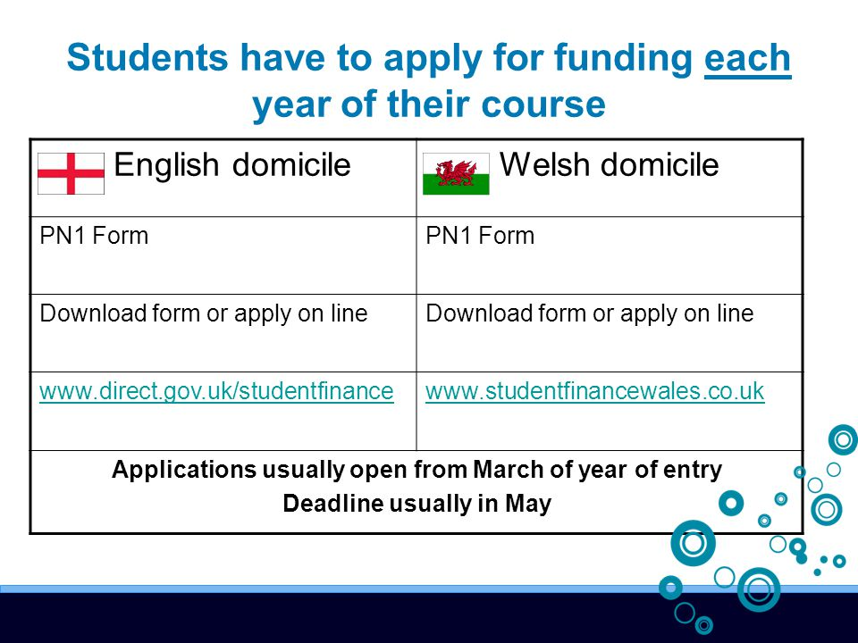 Students have to apply for funding each year of their course English domicile Welsh domicile PN1 Form Download form or apply on line www.direct.gov.uk