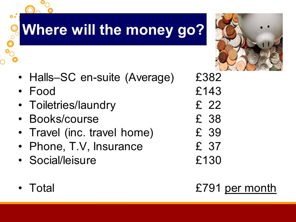Where will the money go? Halls–SC en-suite (Average)£382 Food £143 Toiletries/laundry £ 22 Books/course £ 38 Travel (inc. travel home) £ 39 Phone, T.V