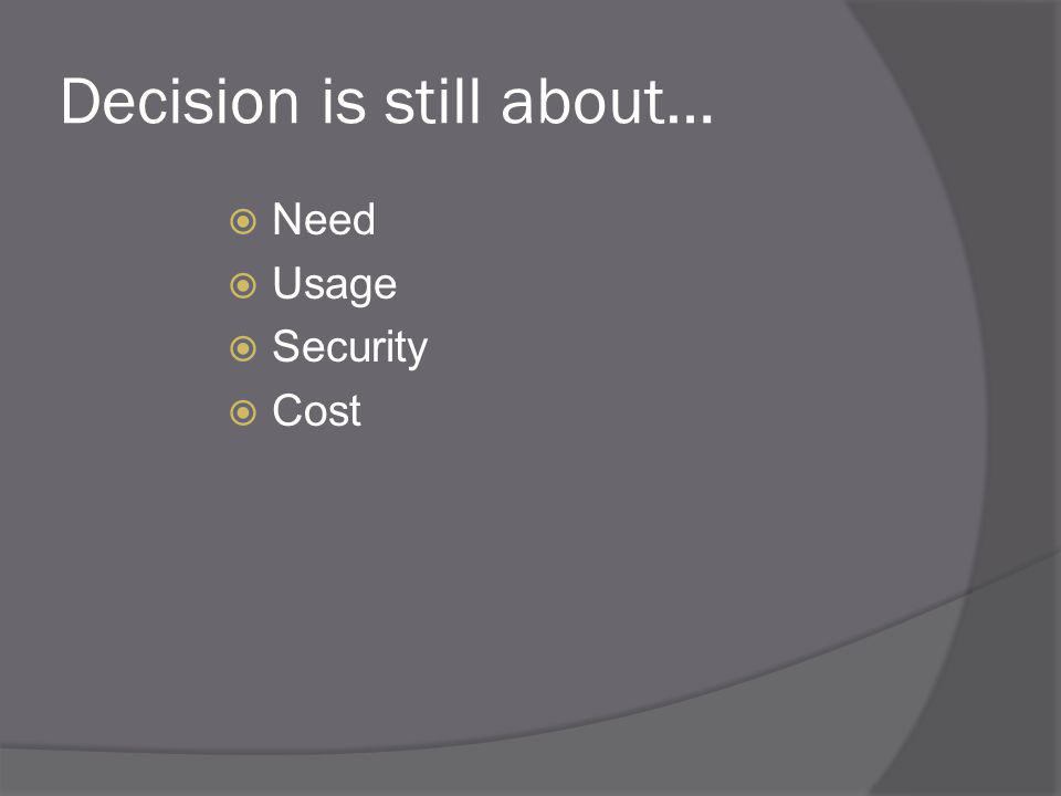 Decision is still about… Need Usage Security Cost