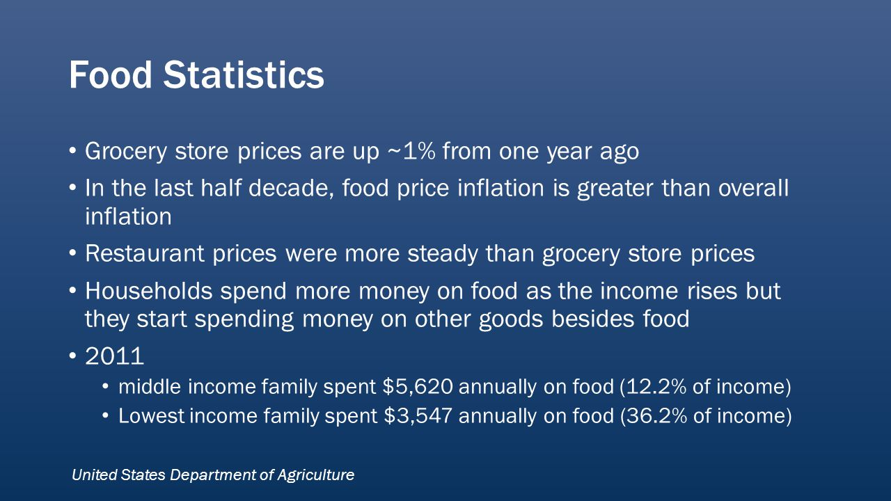 Food Statistics Grocery store prices are up ~1% from one year ago In the last half decade, food price inflation is greater than overall inflation Restaurant prices were more steady than grocery store prices Households spend more money on food as the income rises but they start spending money on other goods besides food 2011 middle income family spent $5,620 annually on food (12.2% of income) Lowest income family spent $3,547 annually on food (36.2% of income) United States Department of Agriculture