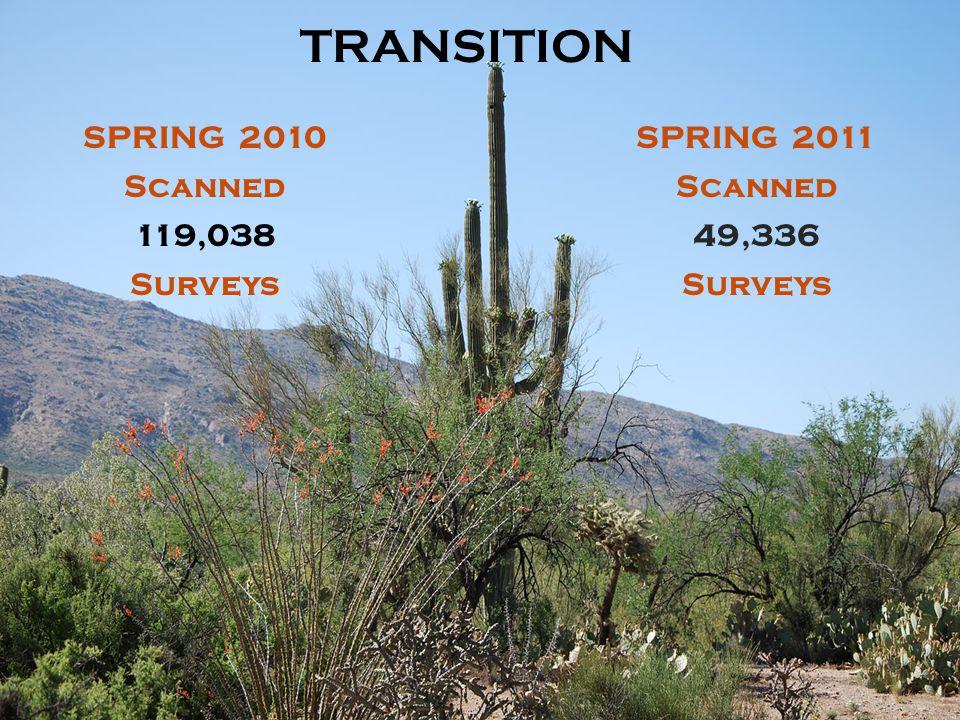 TRANSITION SPRING 2010 Scanned 119,038 Surveys SPRING 2011 Scanned 49,336 Surveys