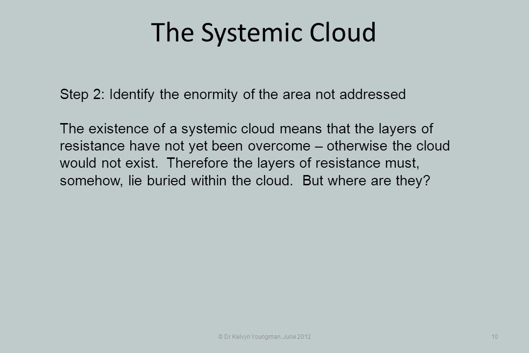 © Dr Kelvyn Youngman, June 201210 The Systemic Cloud Step 2: Identify the enormity of the area not addressed The existence of a systemic cloud means t