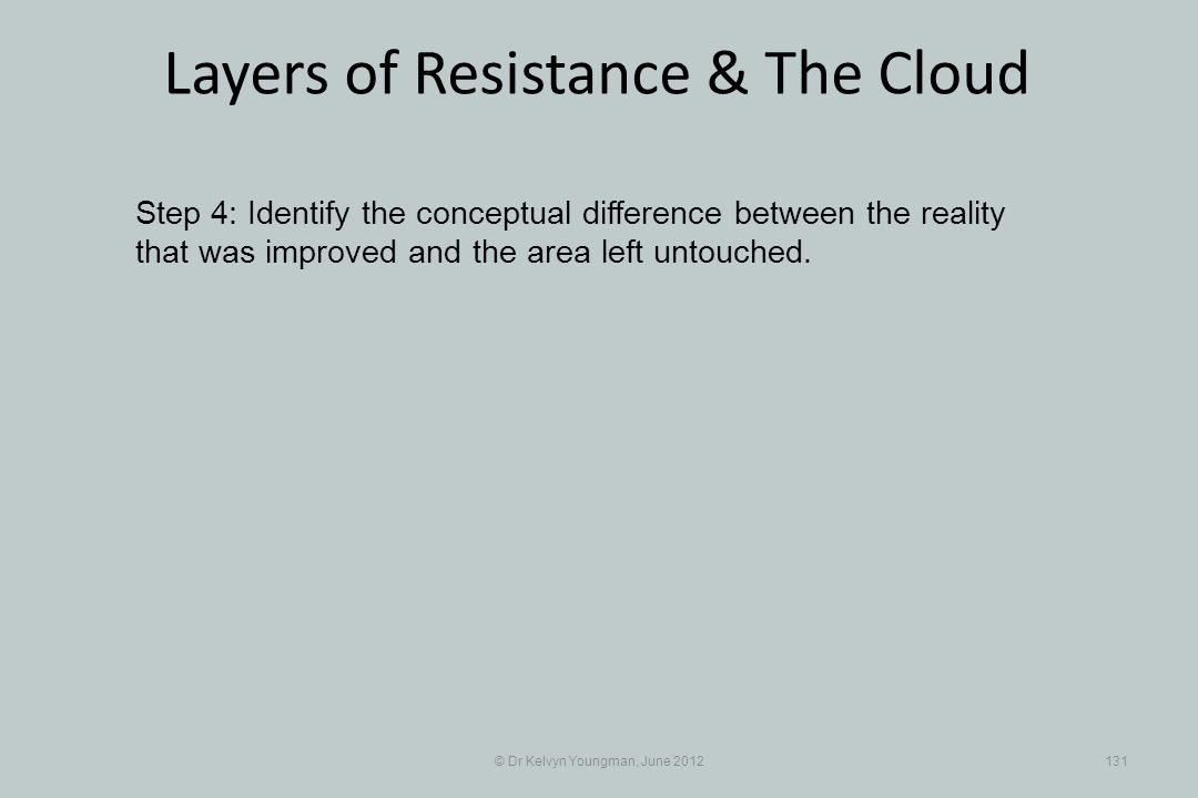 © Dr Kelvyn Youngman, June 2012131 Layers of Resistance & The Cloud Step 4: Identify the conceptual difference between the reality that was improved a