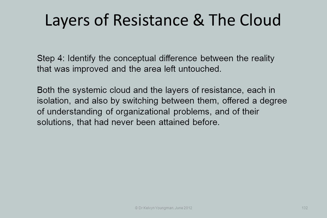 © Dr Kelvyn Youngman, June 2012132 Layers of Resistance & The Cloud Step 4: Identify the conceptual difference between the reality that was improved a